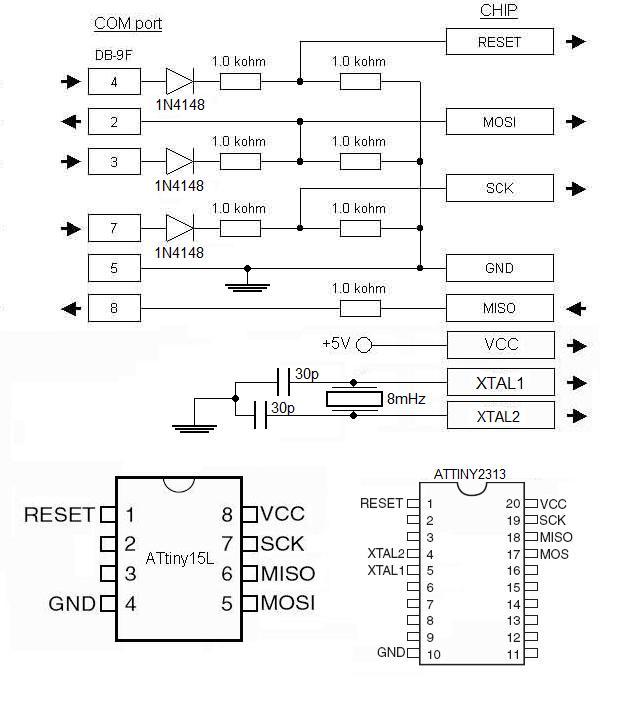 Примеры схем с контроллерами